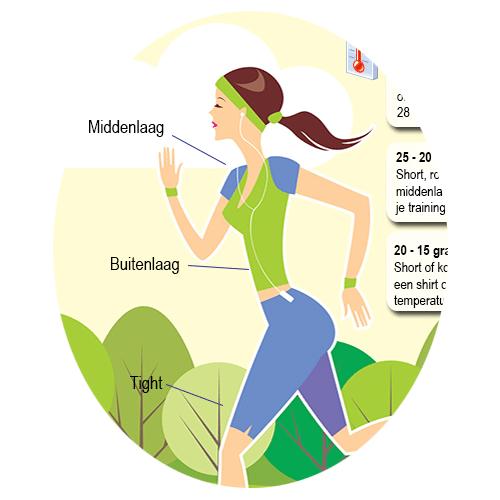 Hardlopen: Wat te dragen in de zomer!